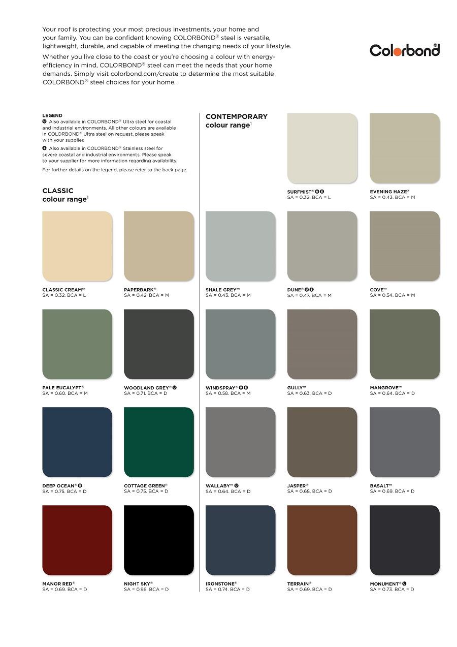 Colorbond Range Of Colours Sheds Amp Carports Excalibur